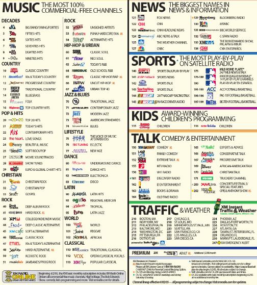 sirius satellite radio channel guide printable how to and user rh taxibermuda co sirius radio channel guide pdf siriusxm radio channel guide